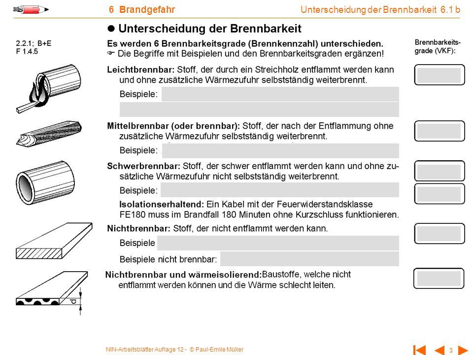 Unterscheidung der Brennbarkeit 6.1 b