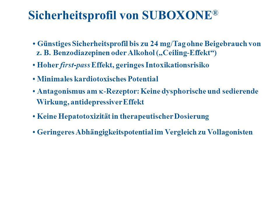 Sicherheitsprofil von SUBOXONE®