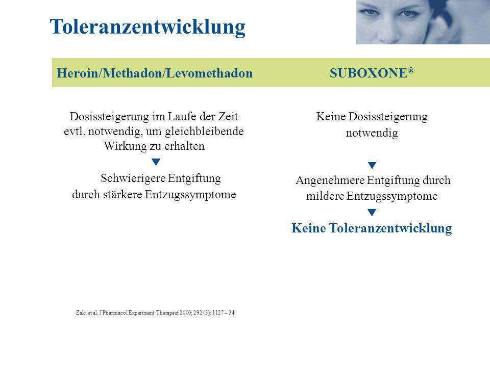 Toleranzentwicklung Heroin/Methadon/Levomethadon SUBOXONE®