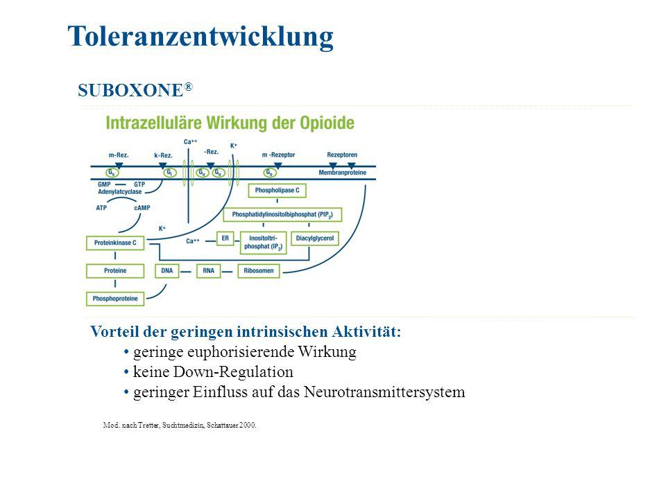 Toleranzentwicklung SUBOXONE®