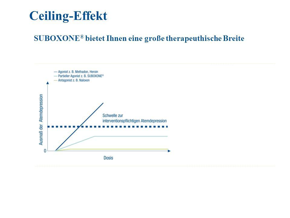 Ceiling-Effekt SUBOXONE® bietet Ihnen eine große therapeuthische Breite