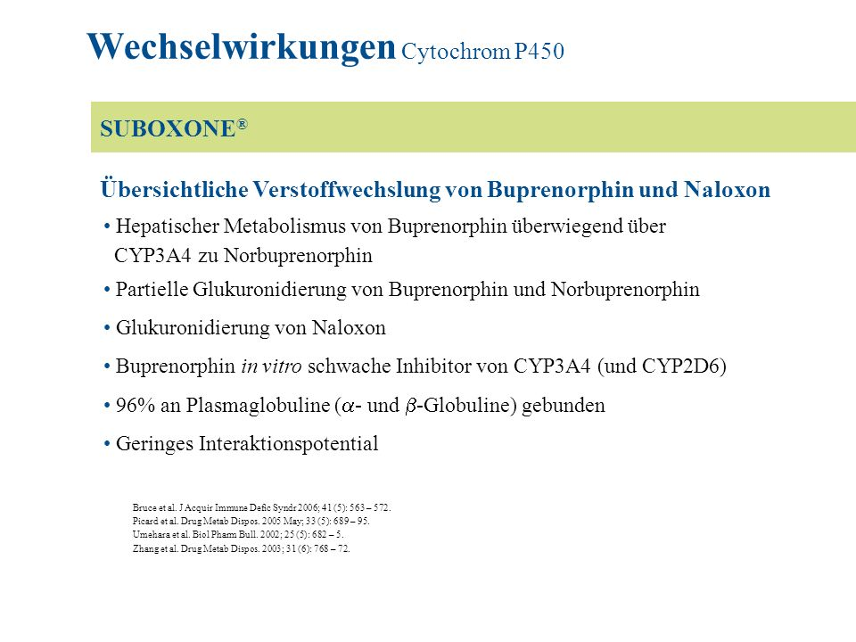 Wechselwirkungen Cytochrom P450