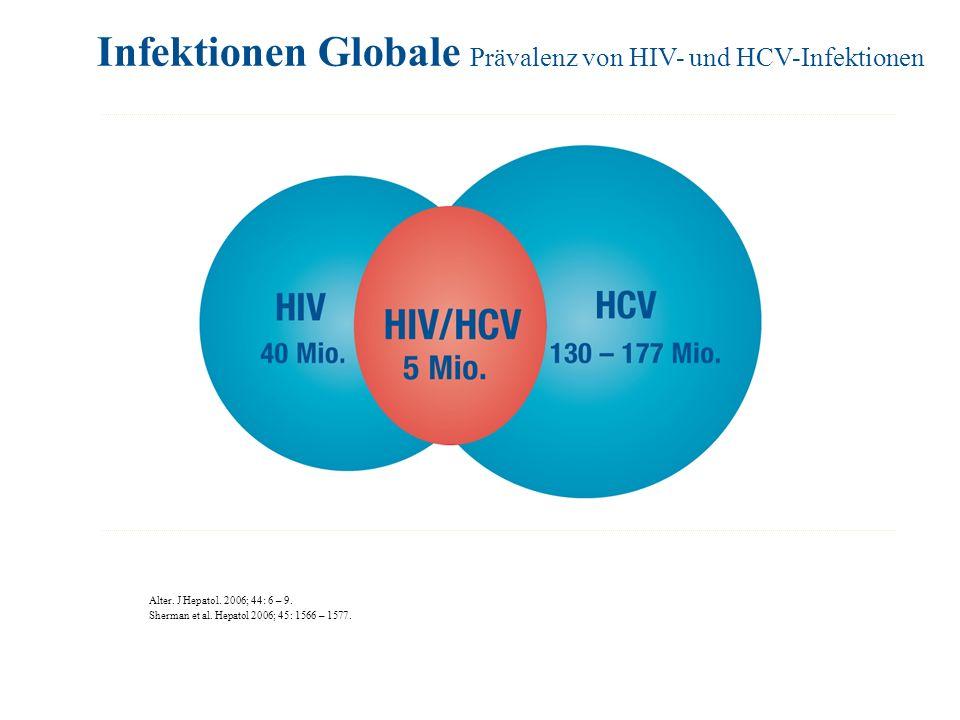 Infektionen Globale Prävalenz von HIV- und HCV-Infektionen