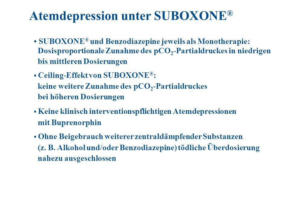 Atemdepression unter SUBOXONE®
