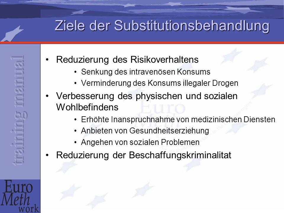 Ziele der Substitutionsbehandlung