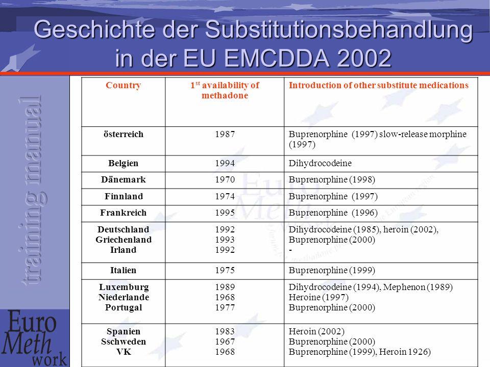 Geschichte der Substitutionsbehandlung in der EU EMCDDA 2002