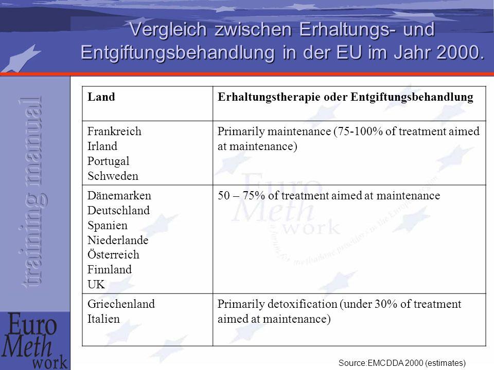 Vergleich zwischen Erhaltungs- und Entgiftungsbehandlung in der EU im Jahr 2000.