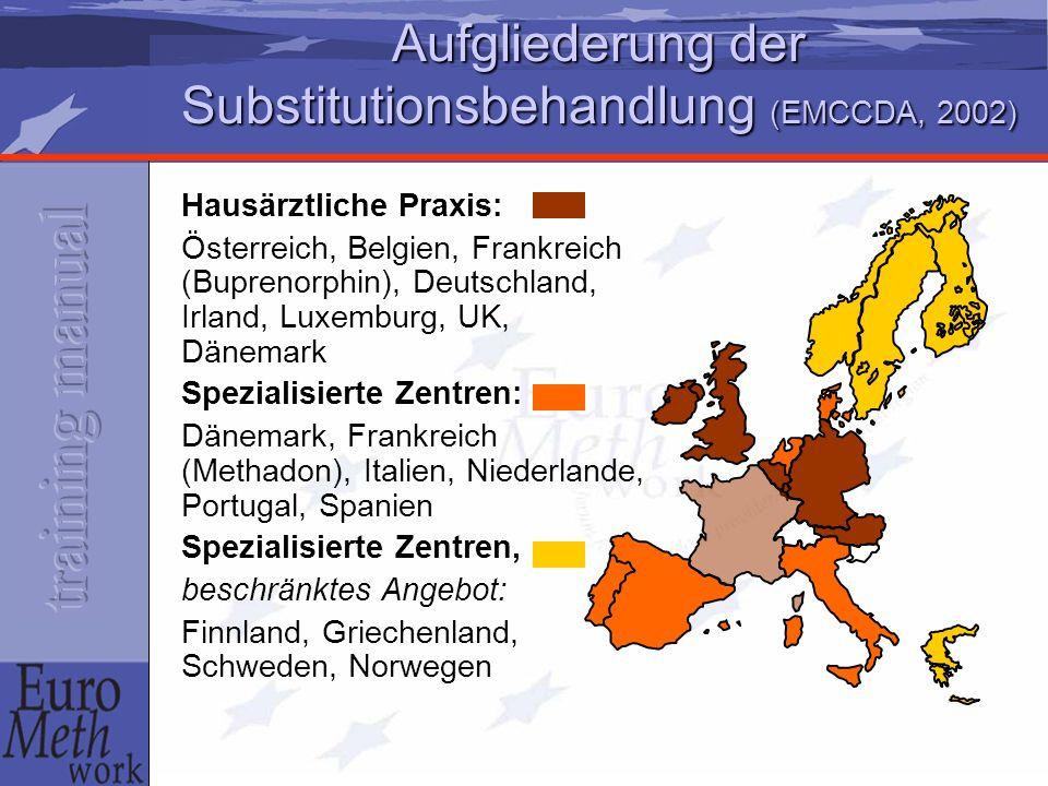 Aufgliederung der Substitutionsbehandlung (EMCCDA, 2002)