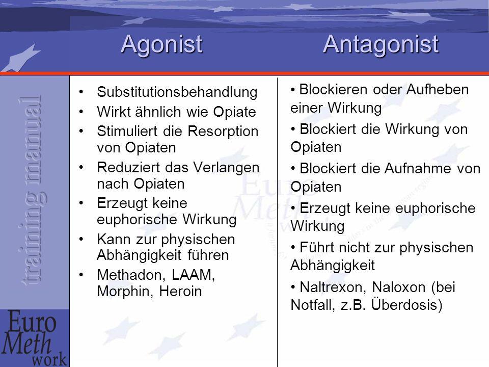 Agonist Antagonist Blockieren oder Aufheben einer Wirkung