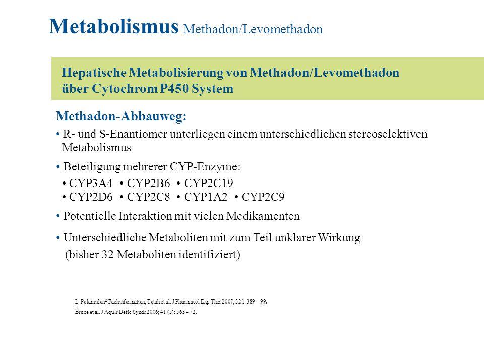 Metabolismus Methadon/Levomethadon