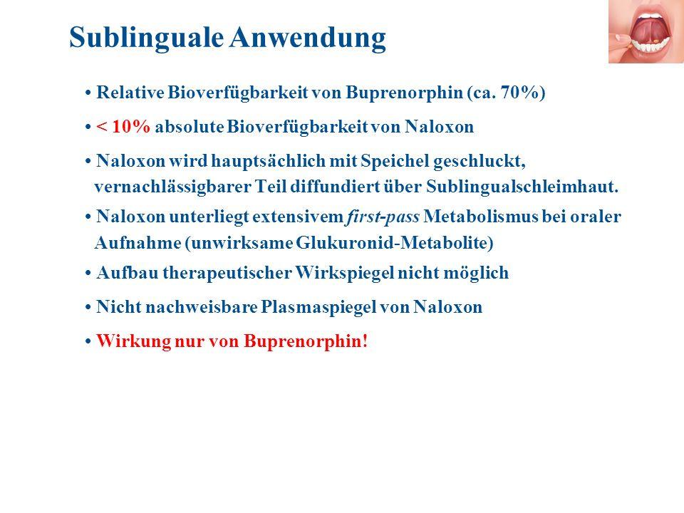 Sublinguale Anwendung