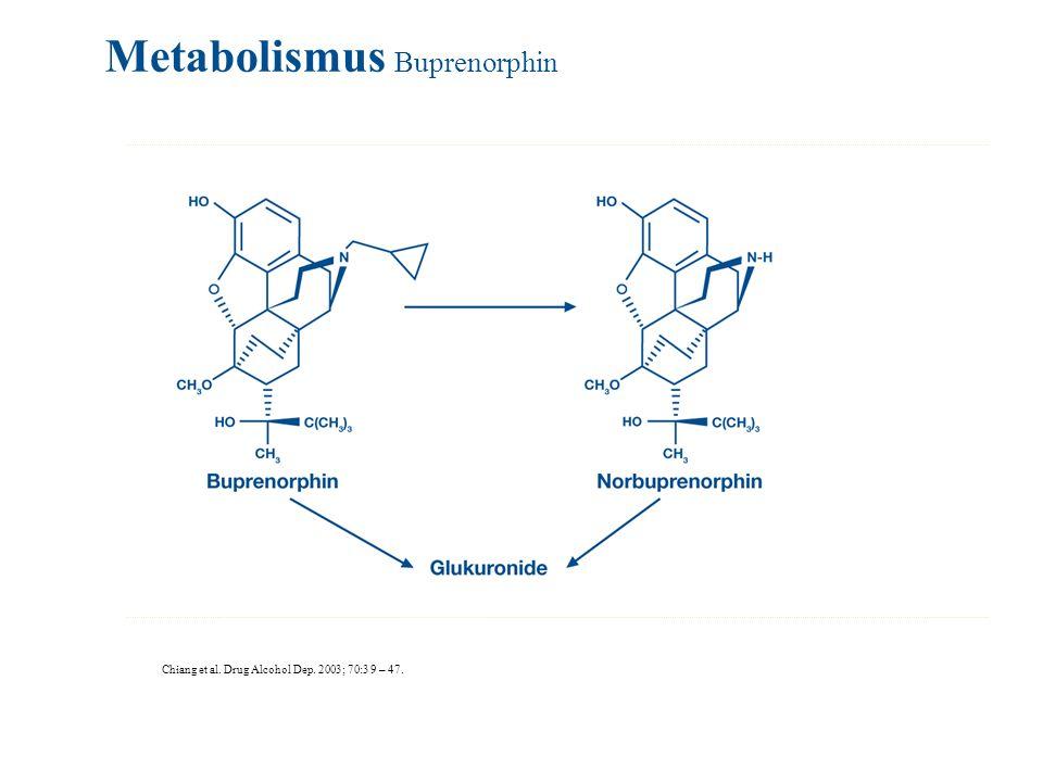 Metabolismus Buprenorphin