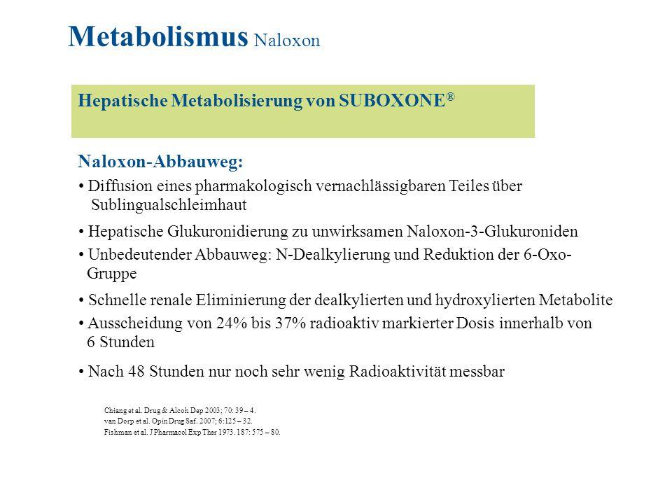 Metabolismus Naloxon Hepatische Metabolisierung von SUBOXONE®