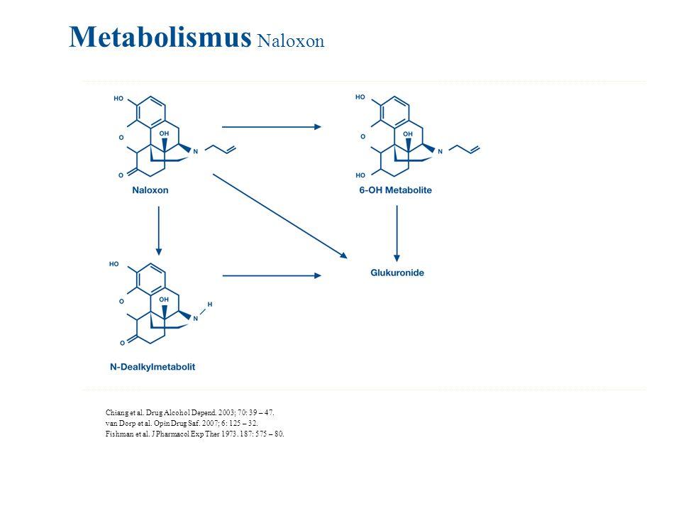 Metabolismus Naloxon Chiang et al. Drug Alcohol Depend. 2003; 70: 39 – 47. van Dorp et al. Opin Drug Saf. 2007; 6: 125 – 32.