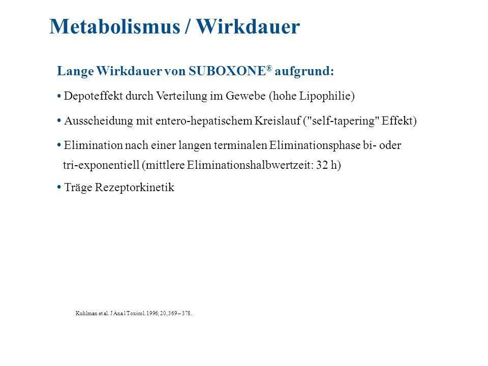 Metabolismus / Wirkdauer