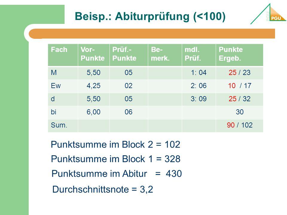 Beisp.: Abiturprüfung (<100)