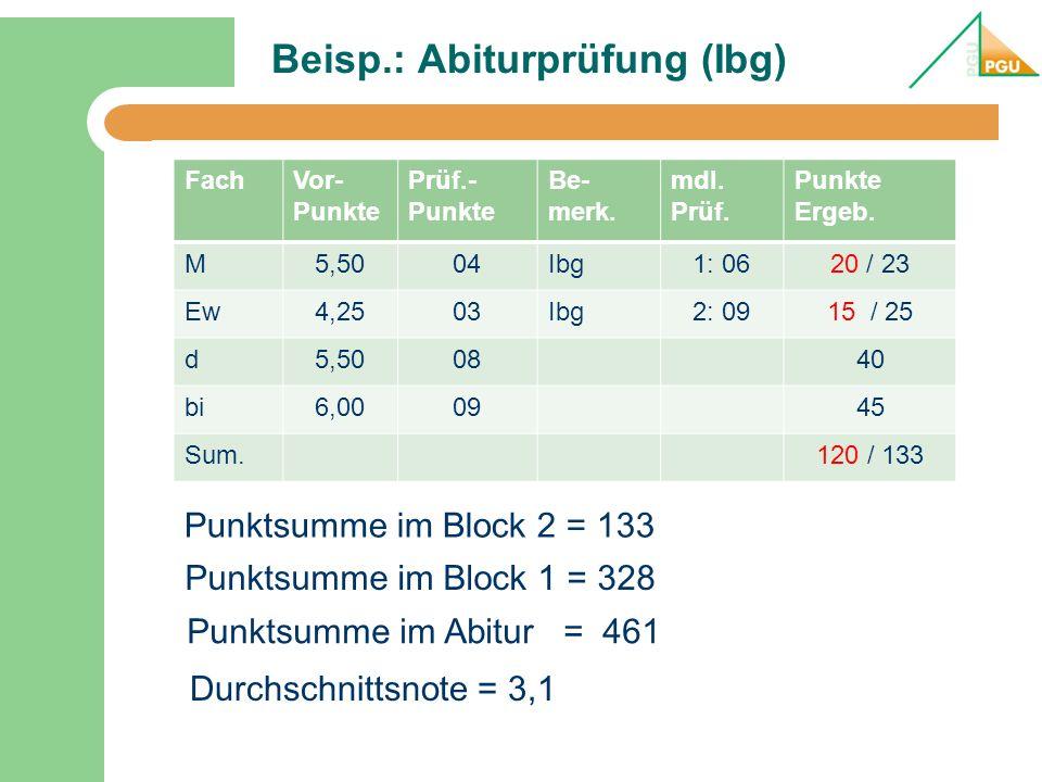 Beisp.: Abiturprüfung (Ibg)