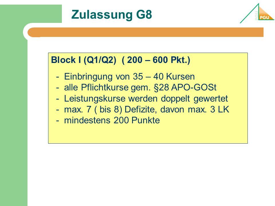 Zulassung G8 Block I (Q1/Q2) ( 200 – 600 Pkt.)