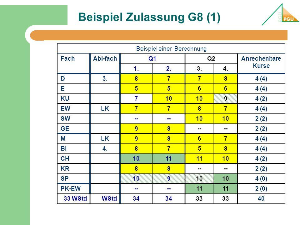 Beispiel Zulassung G8 (1)