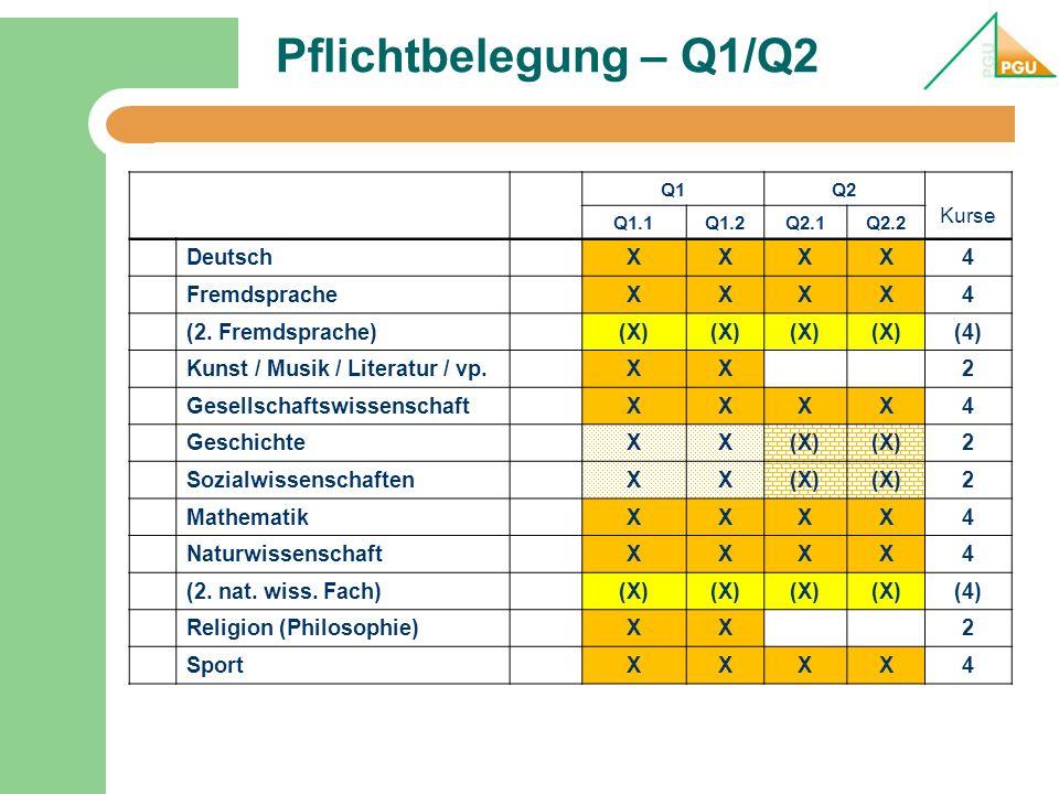 Pflichtbelegung – Q1/Q2 Deutsch X 4 Fremdsprache (2. Fremdsprache) (X)