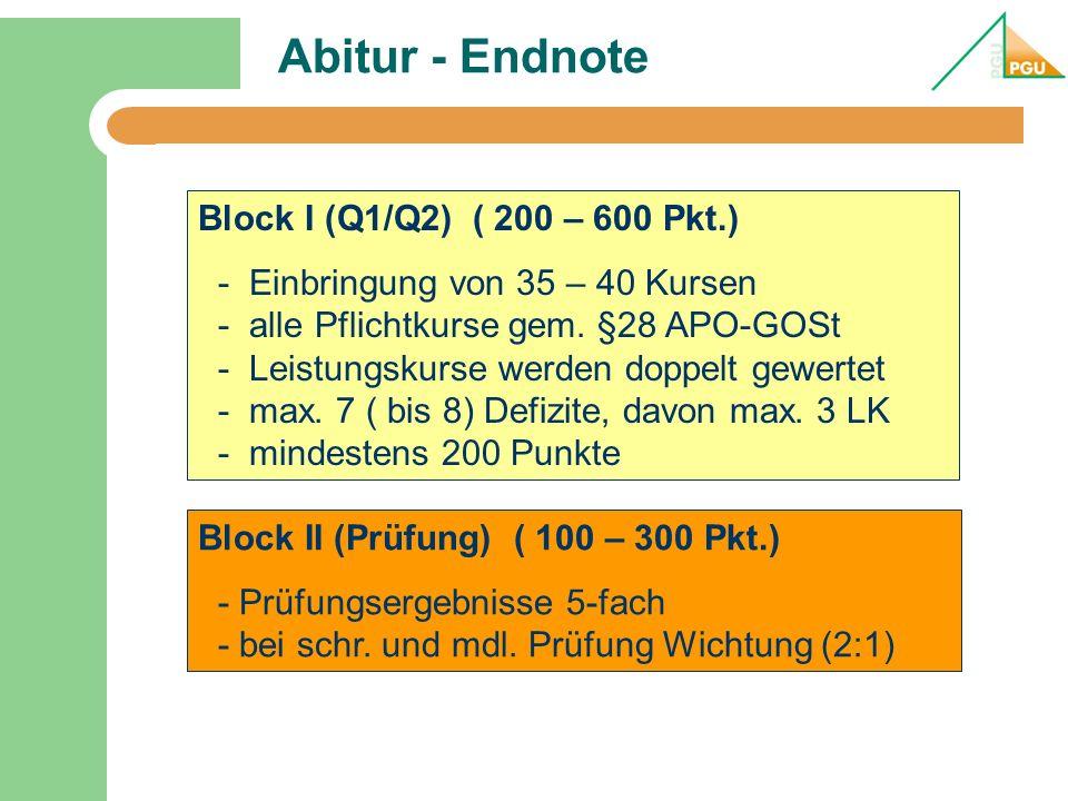 Abitur - Endnote Block I (Q1/Q2) ( 200 – 600 Pkt.)