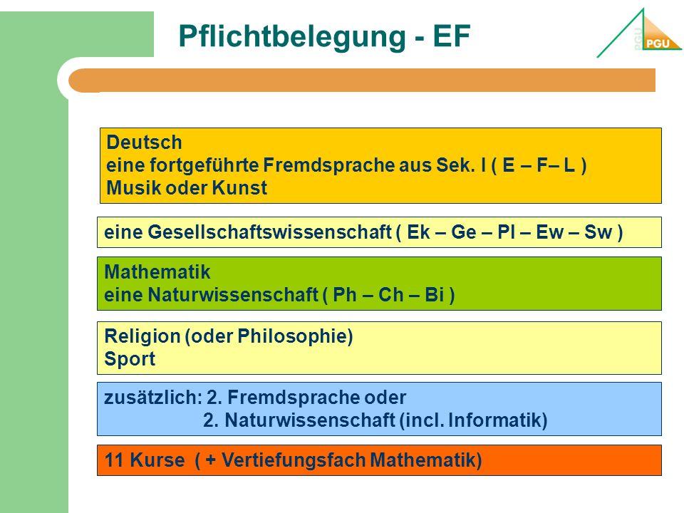Pflichtbelegung - EF Deutsch