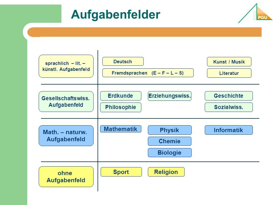 sprachlich – lit. – künstl. Aufgabenfeld Fremdsprachen (E – F – L – S)
