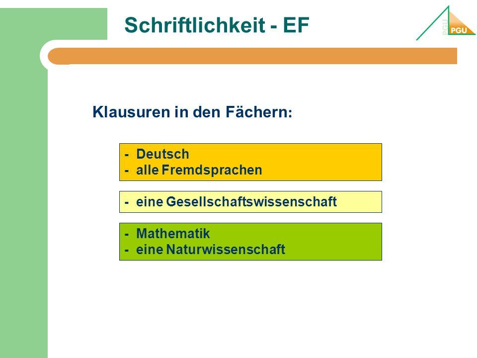 Schriftlichkeit - EF Klausuren in den Fächern: - Deutsch