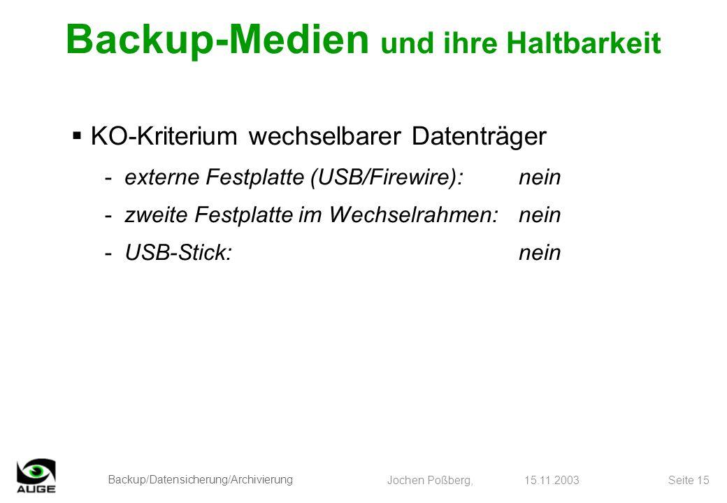 Backup-Medien und ihre Haltbarkeit