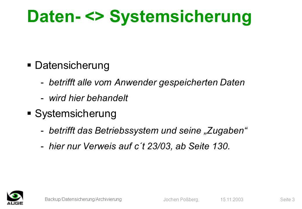 Daten- <> Systemsicherung