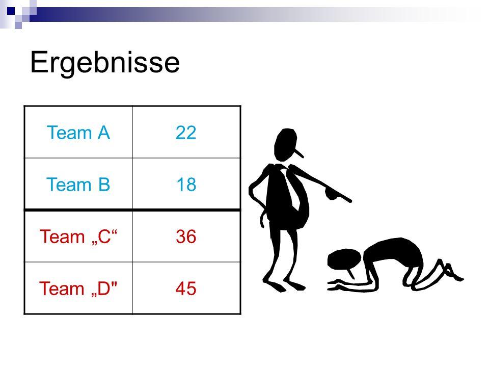 """Ergebnisse Team A 22 Team B 18 Team """"C 36 Team """"D 45"""