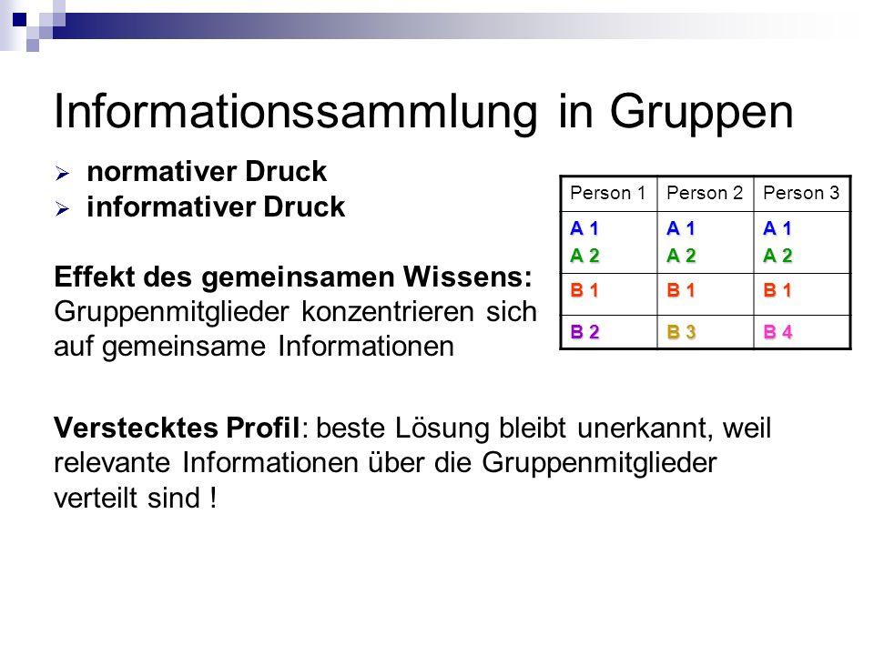 Informationssammlung in Gruppen