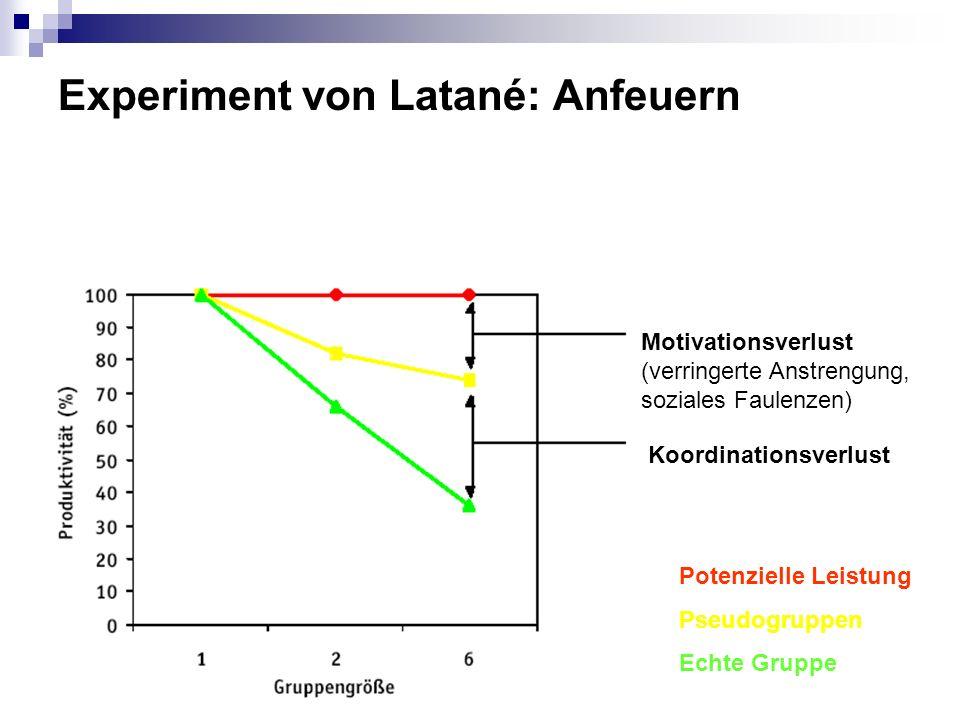 Experiment von Latané: Anfeuern