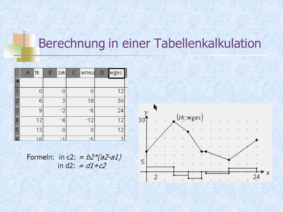 Berechnung in einer Tabellenkalkulation