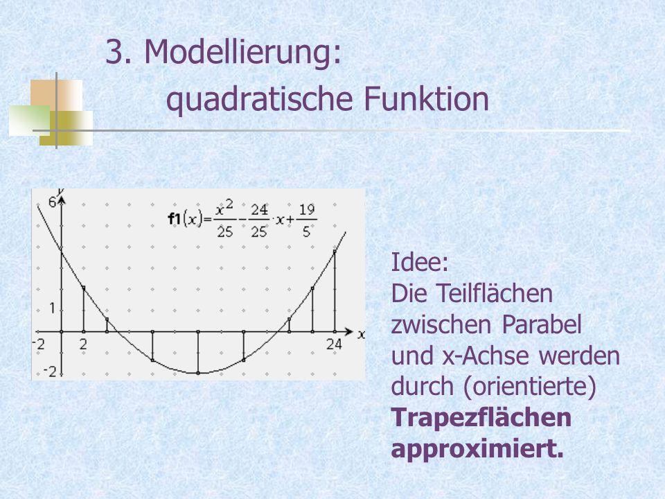 3. Modellierung: quadratische Funktion