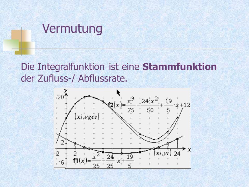 Vermutung Die Integralfunktion ist eine Stammfunktion der Zufluss-/ Abflussrate.