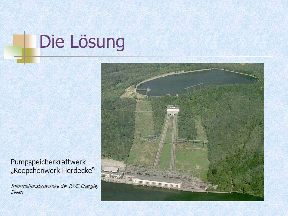"""Die Lösung Pumpspeicherkraftwerk """"Koepchenwerk Herdecke Informationsbroschüre der RWE Energie, Essen."""