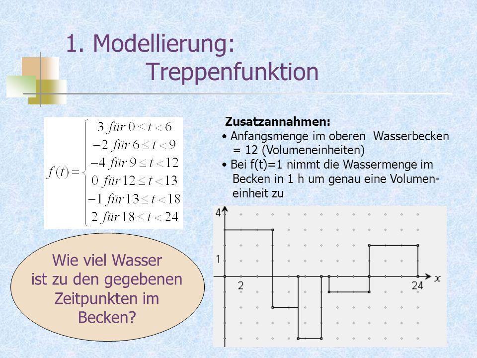 1. Modellierung: Treppenfunktion