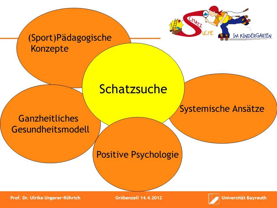 Schatzsuche (Sport)Pädagogische Konzepte Systemische Ansätze