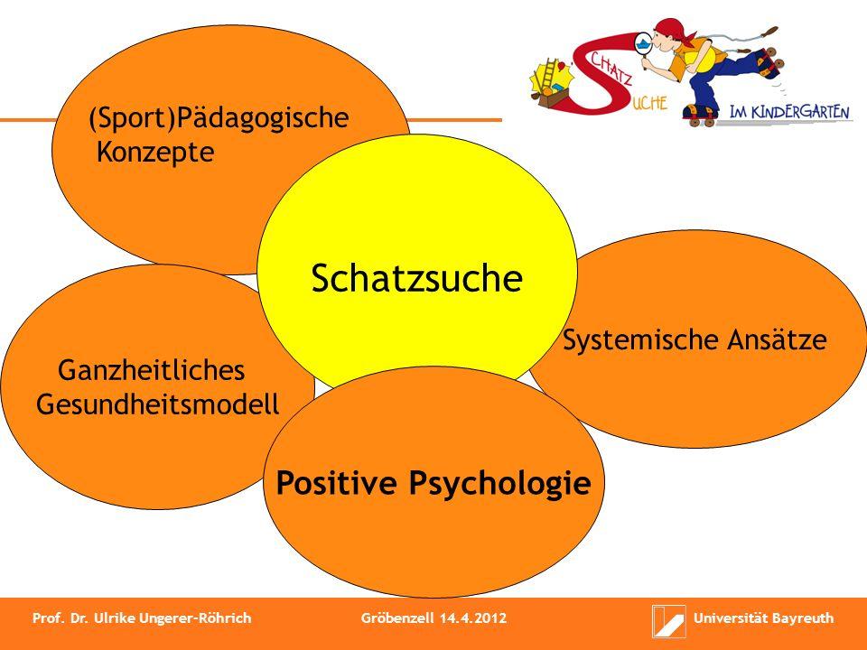 Schatzsuche Positive Psychologie (Sport)Pädagogische Konzepte