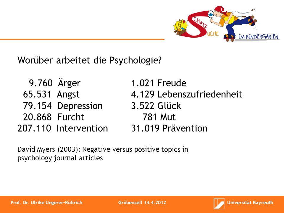 Worüber arbeitet die Psychologie 9.760 Ärger 1.021 Freude