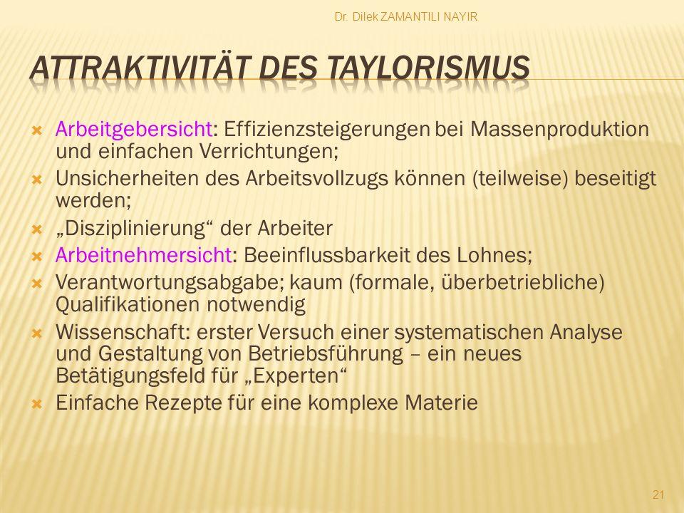 Attraktivität des Taylorismus