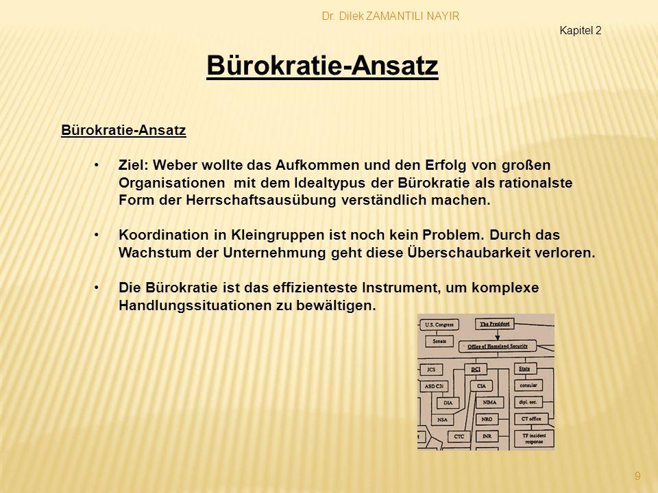 Bürokratie-Ansatz Bürokratie-Ansatz