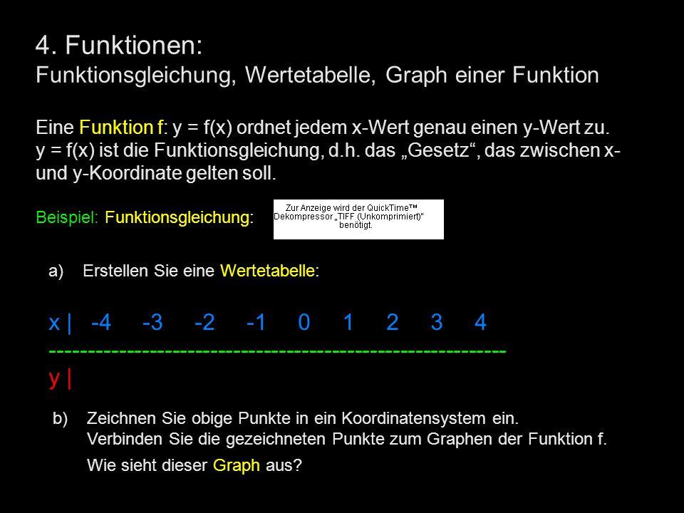 4. Funktionen: Funktionsgleichung, Wertetabelle, Graph einer Funktion