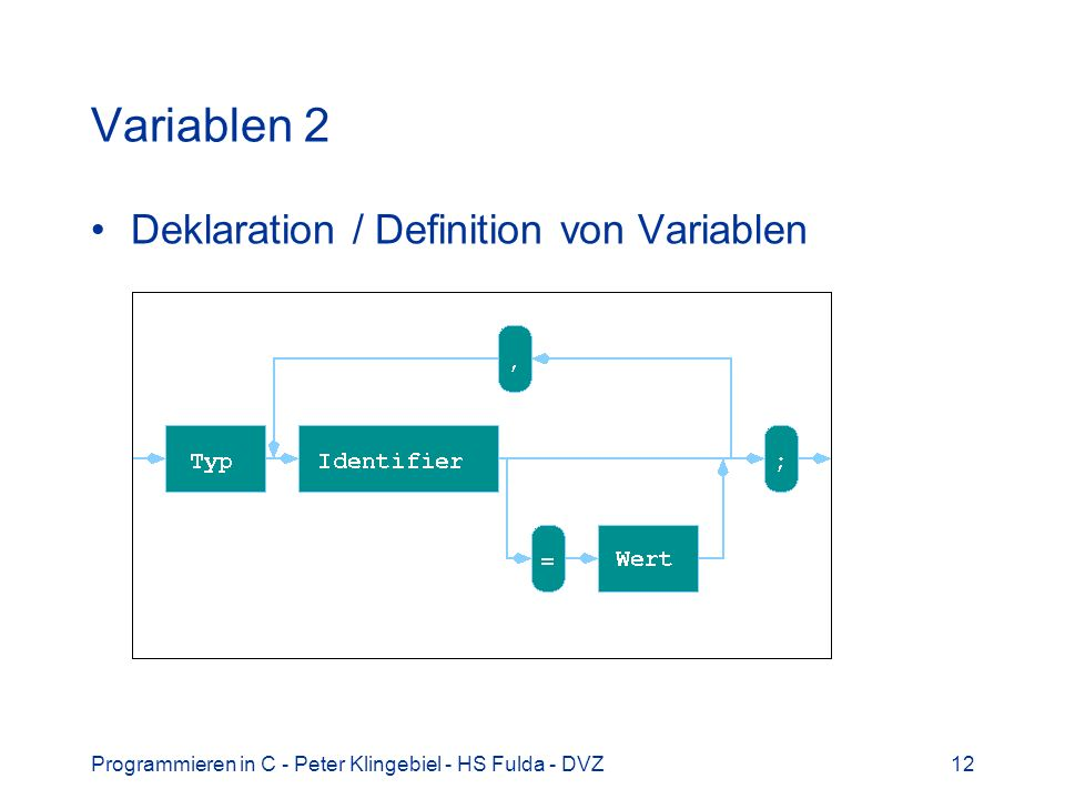 Variablen 2 Deklaration / Definition von Variablen