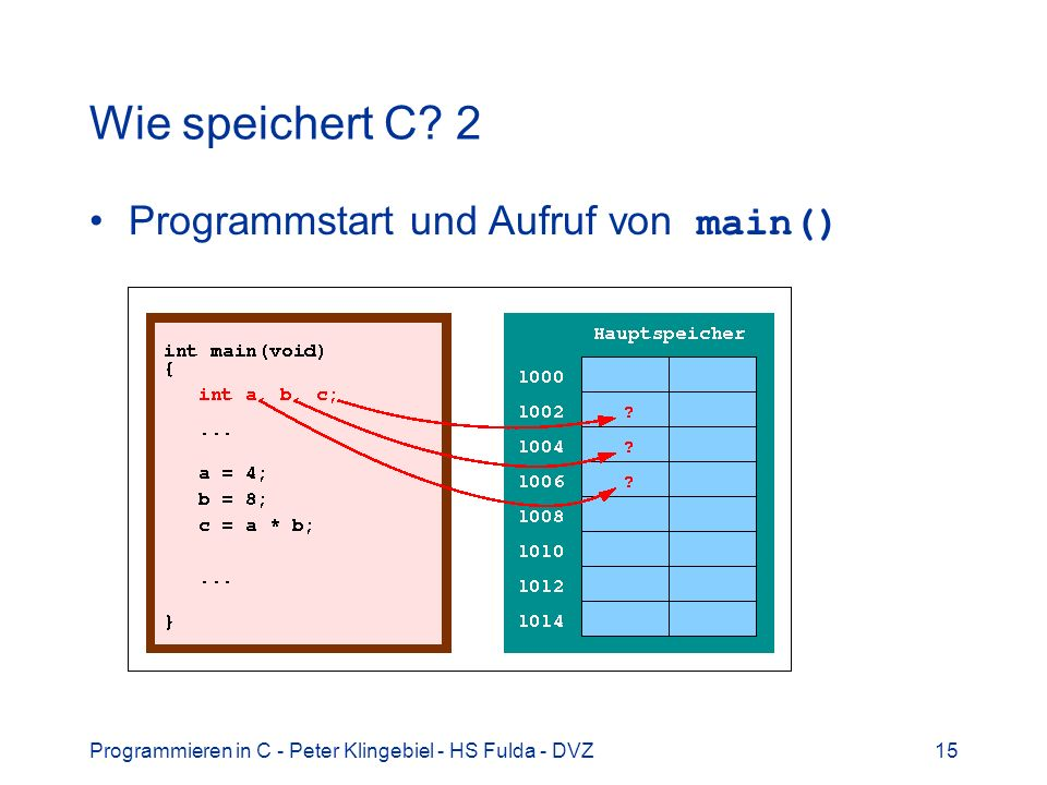 Wie speichert C 2 Programmstart und Aufruf von main()