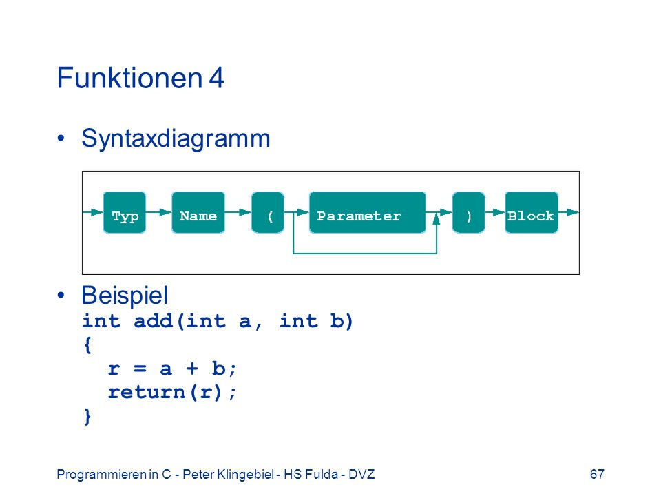 Funktionen 4 Syntaxdiagramm