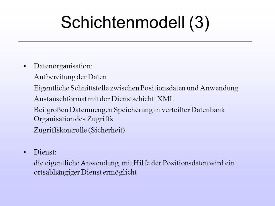 Schichtenmodell (3) Datenorganisation: Aufbereitung der Daten