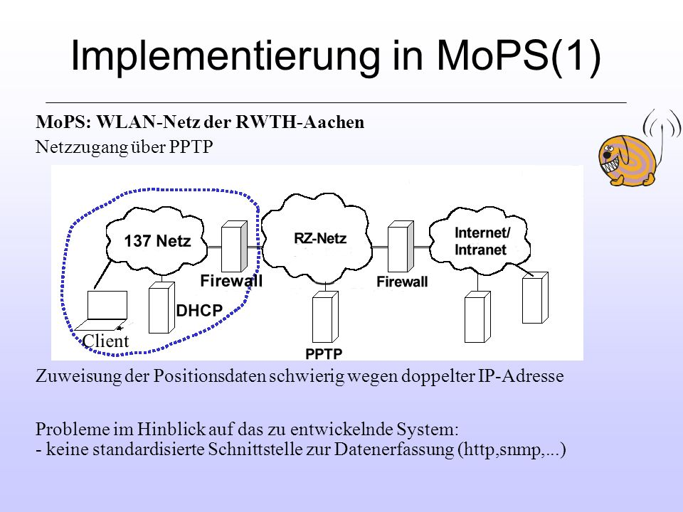 Implementierung in MoPS(1)
