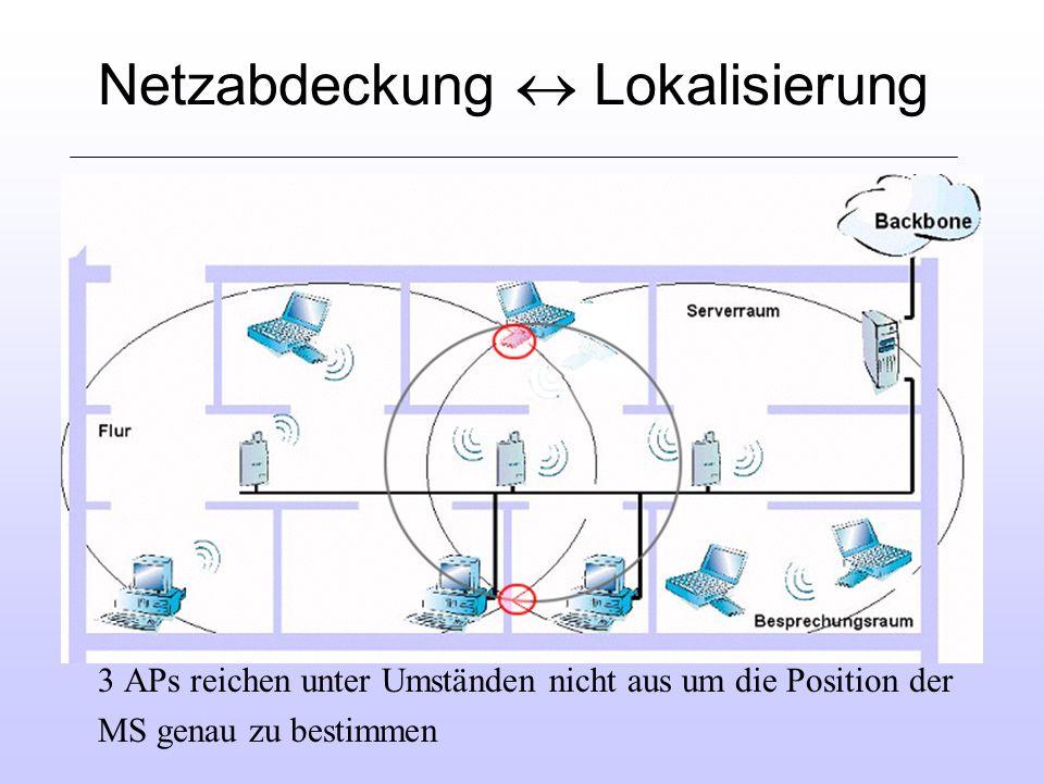 Netzabdeckung  Lokalisierung